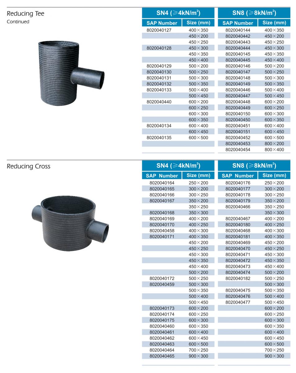 Ống nhựa HDPE gân xoắn hai vách